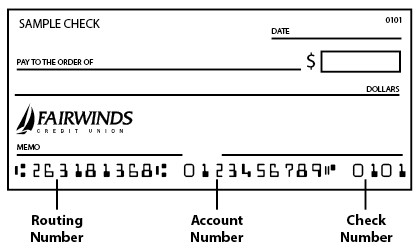 routing number 263181368 fairwinds credit union